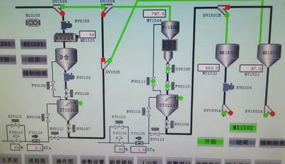 粉末材料输送控制