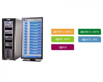 DE-800 电子数据擦除塔