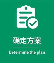 確定方案-廣州裝修公司