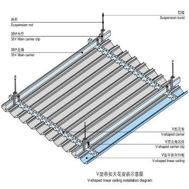 600×600鋁扣板