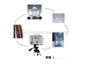 防火门型式认证甲醛释放量检测专业解决