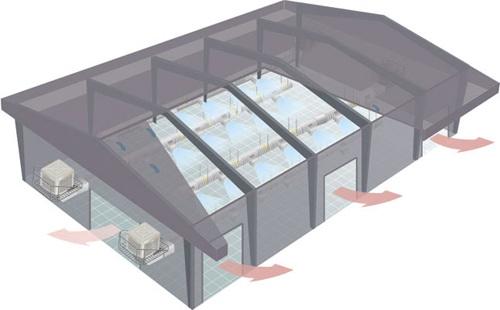 你不知道的厂房环境温度湿度控制方法设定