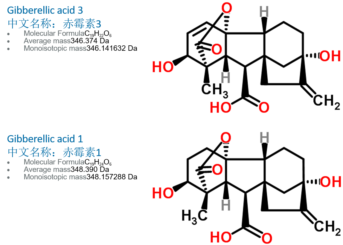 赤霉素1和3(GA1 GA3)化学方程式