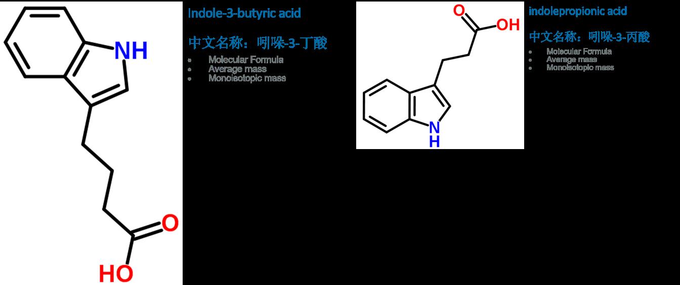 生长素类似物(IBA IPA)化学方程式