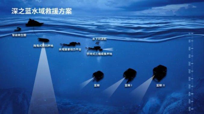 水下机器人让水域救援更高效安全...