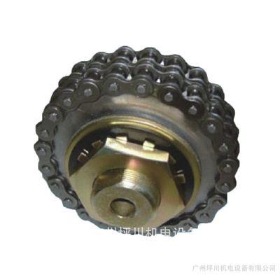 PLS聯軸器型扭力限制器