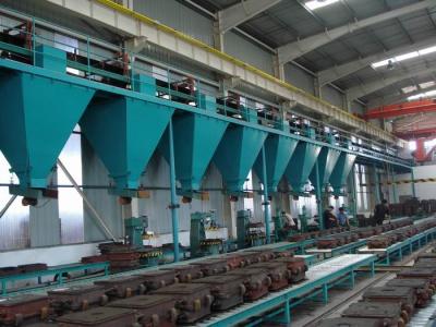 粘土砂處理設備生產線