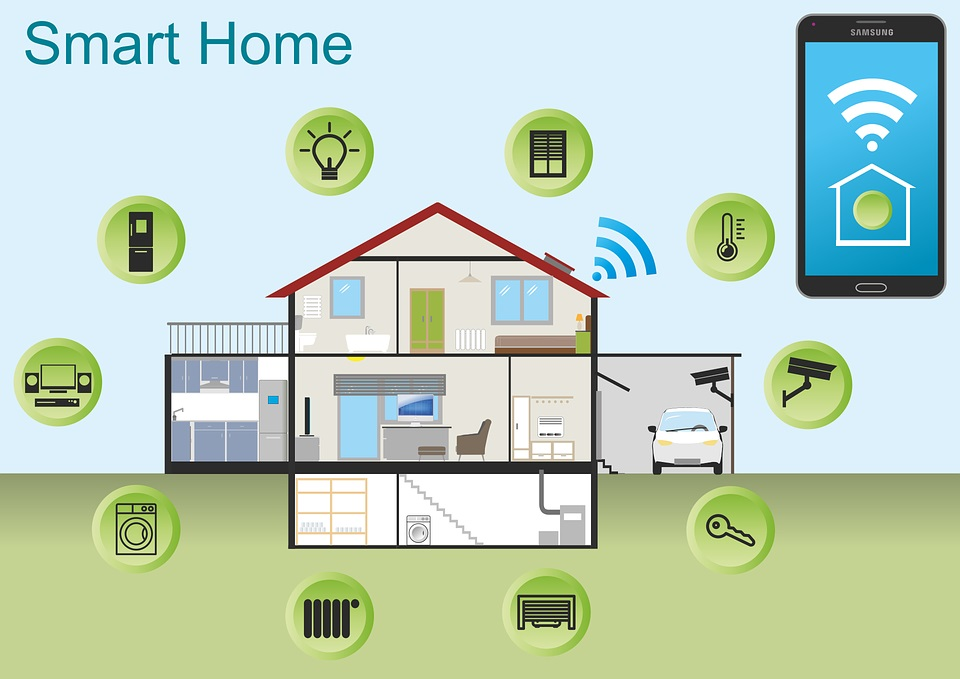 Smart Home System – All You Need to Know