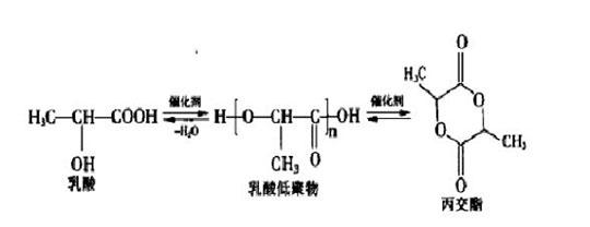 丙交酯生产原理