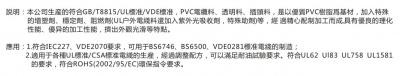 PVC电缆胶粒