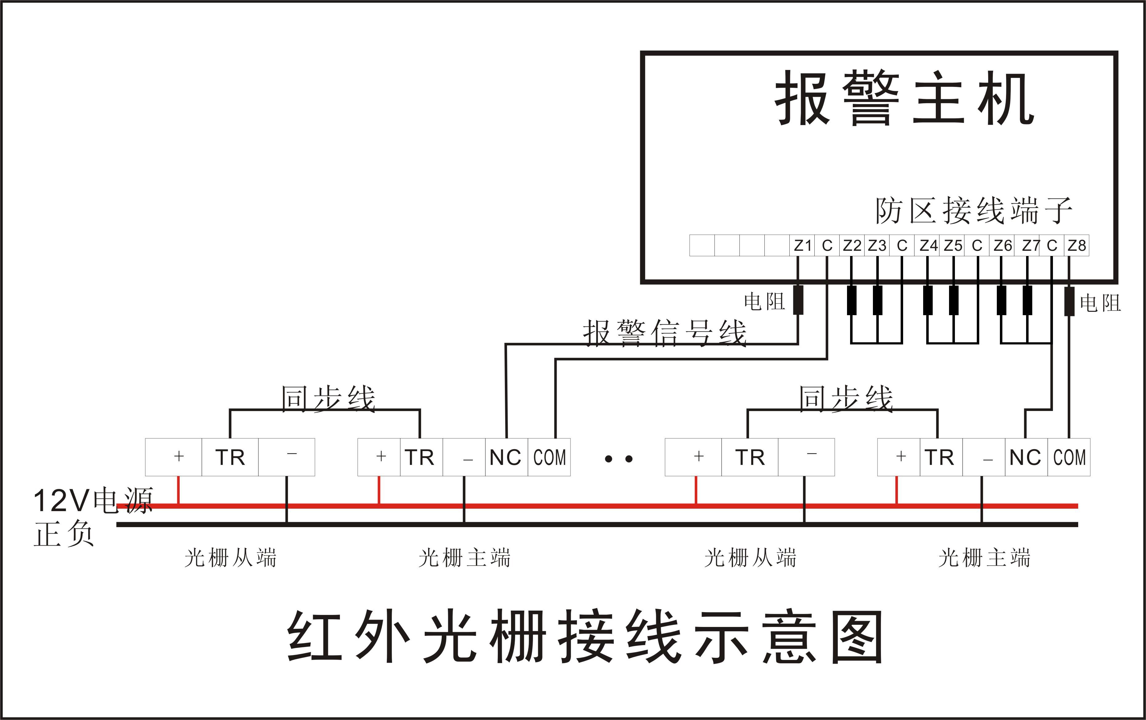 分线报警系统案例——光栅接线图