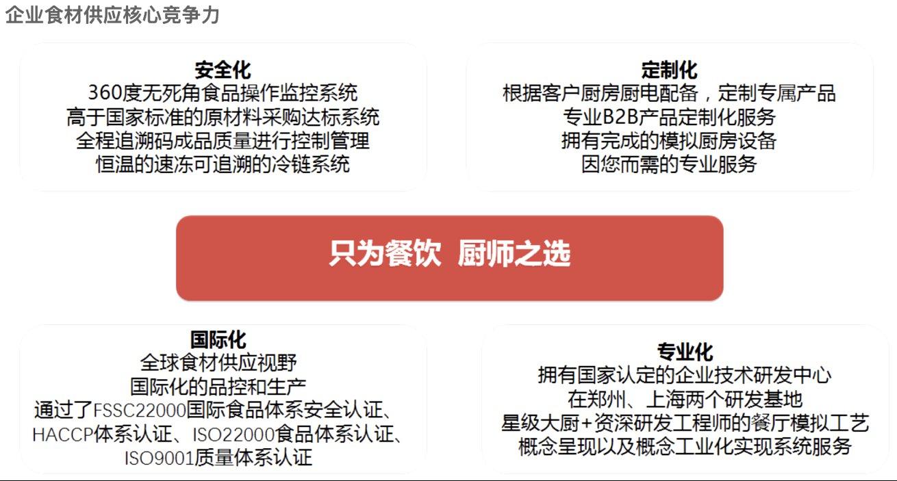 专访中膳创始人李力强:餐饮团餐供应链企业成功关键-中膳团餐产业集团