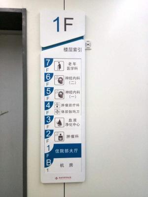 医院电梯口导视