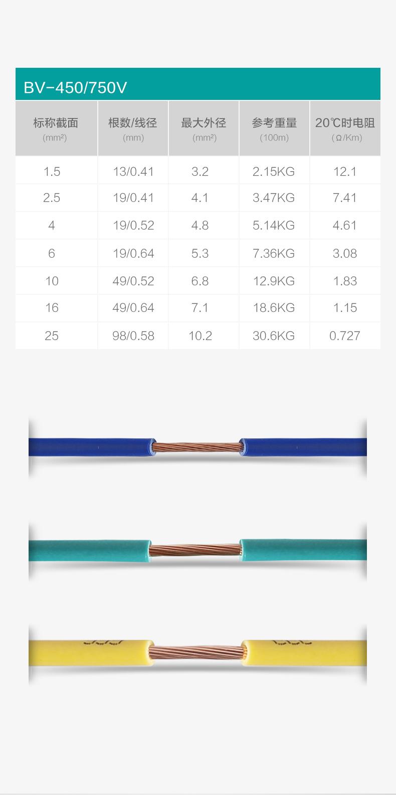 4平方多股铜芯电线_胜华电线BVR-1.5/2.5/4/6平方国标铜芯软电线null