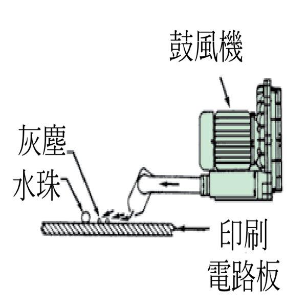 干燥用空气刀