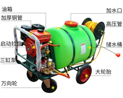 汽油高壓消毒機