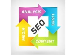 效果好的网络营销技巧分享