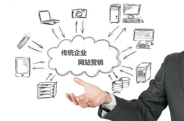 网站优化推广之网站内链优化策略详细介绍