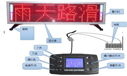 XSP-960-2 车载式道路交通信息显示屏
