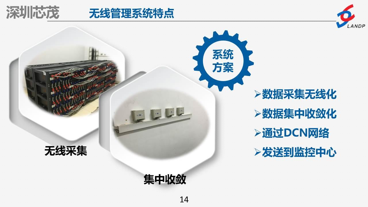 蓄電池組無線管理系統V3.8
