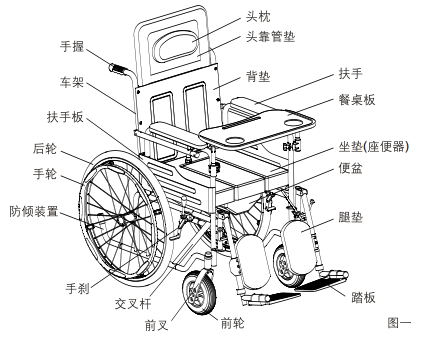 手推式轮椅结构示意图