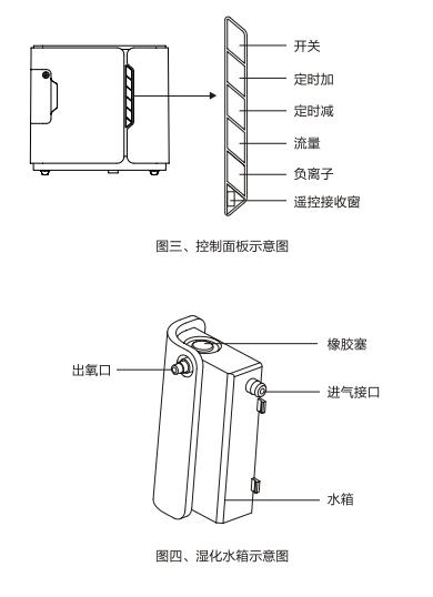 家用保健制氧机结构示意图