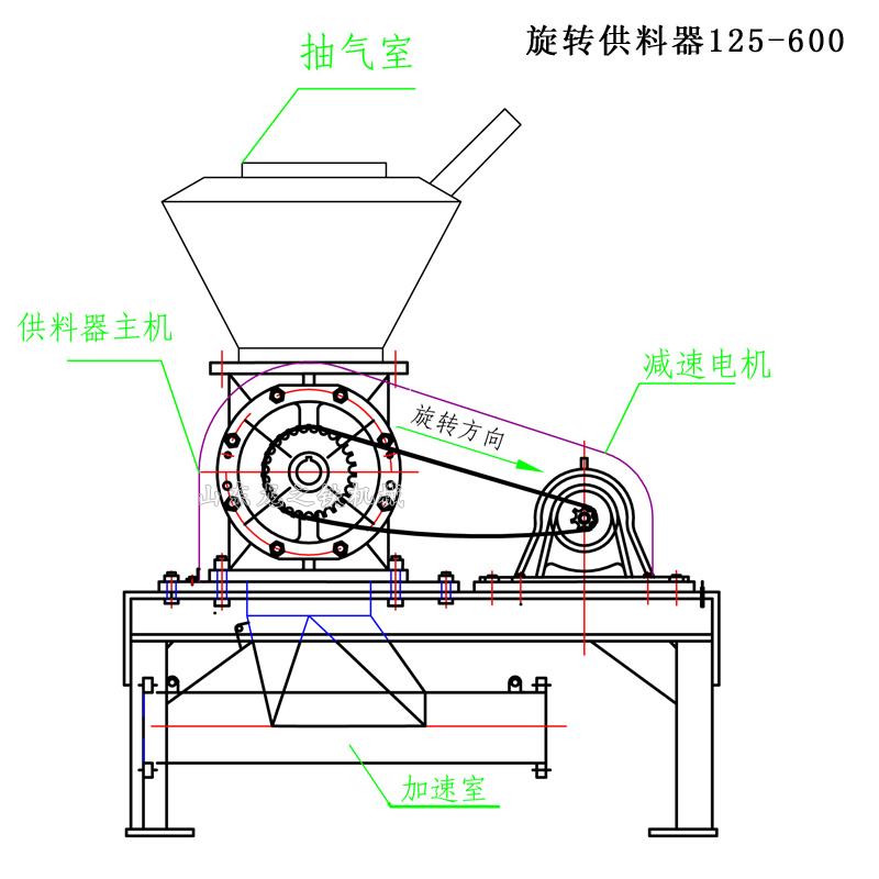 供暖锅炉粉煤灰气力输送旋转供料器型号参数