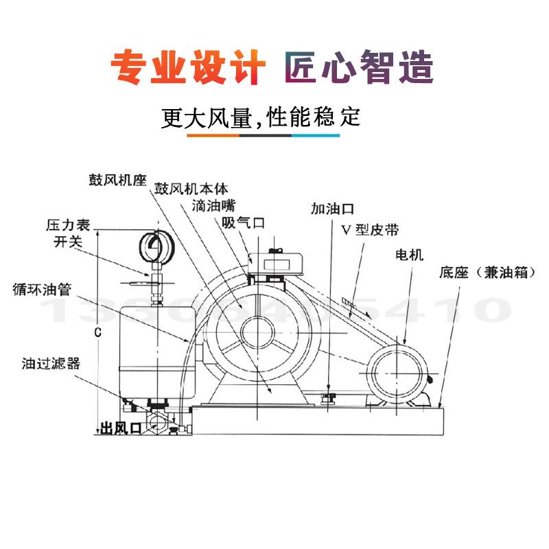 重庆地区回转式鼓风机厂家售后服务