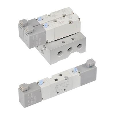 mindman金器电磁阀MVSP-150