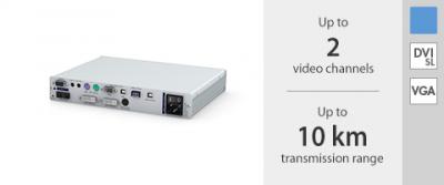 Guntermann&Drunck用于模拟,数字视频信号的KVM延长器