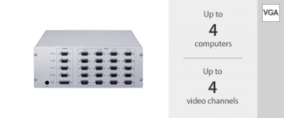 Guntermann&Drunck用于模拟视频信号的KVM切换器-VGA
