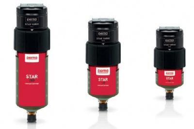 PERMA加油器STAR VARIO系列