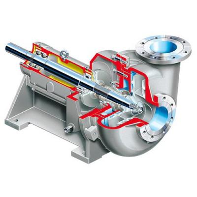 Flowserve 泵