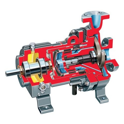Flowserve 化工流程泵 - ANSI,ISO - GUARDIAN MAG DRIVE