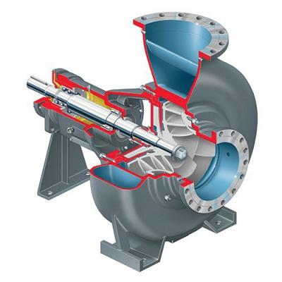 Flowserve 工业流程泵 - FRBH