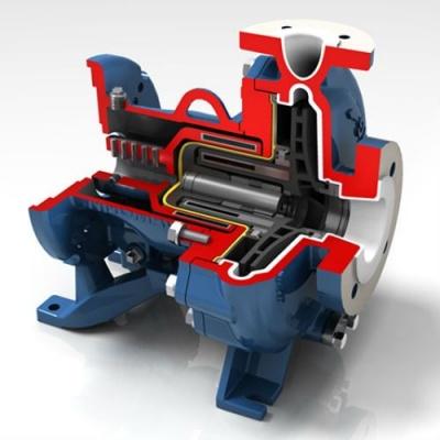 Flowserve 化工流程泵 - ANSI,ISO - INNOMAG(TB-MAG和U-MAG)