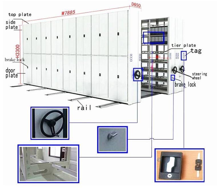 装置密集柜时要主意哪些细节?