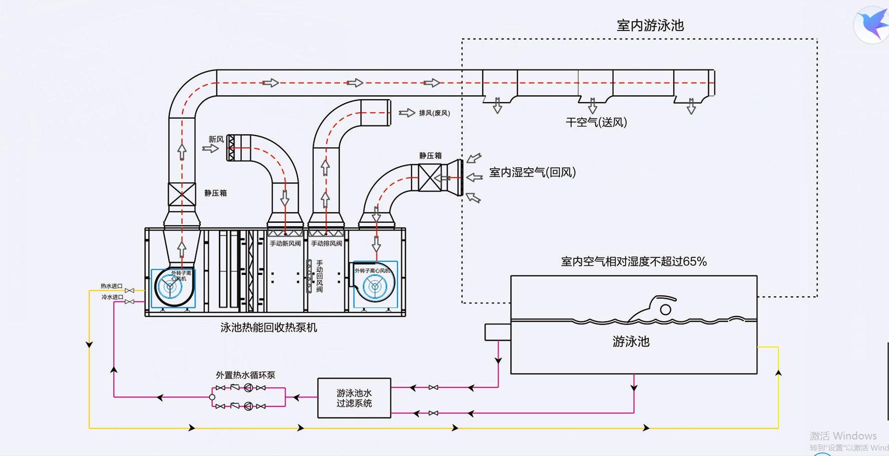 如何明明白白购买空气能热泵