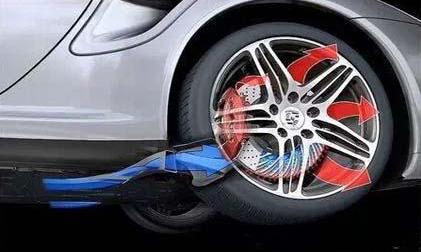 换刹车片的时候需要换刹车油吗