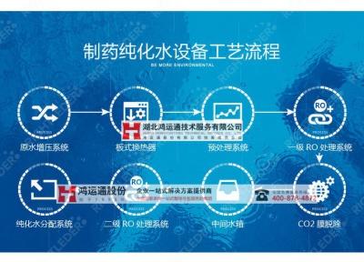 制药纯化水制水设备