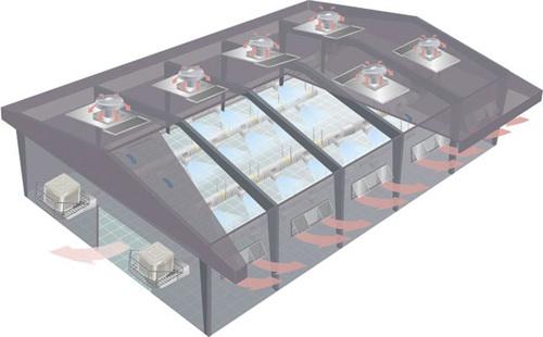 半封闭式厂房有限的空气排出需动力排风系统辅助