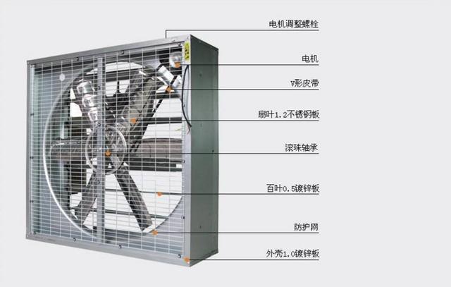 土禾负压风机降温设备的安装详细介绍