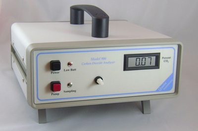 在线二氧化碳分析检测仪Model 906
