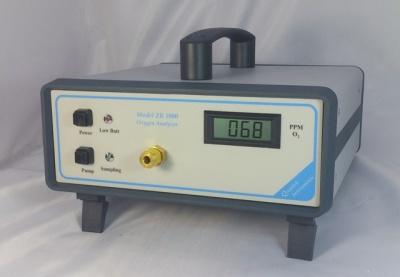 微量氧分析仪Model ZR1000