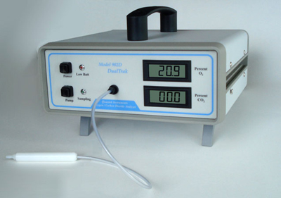 Model 902D氧气和二氧化碳顶空气体分析仪