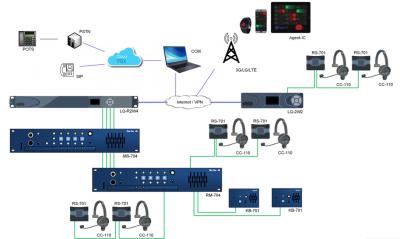 LQ IP无限互联通话